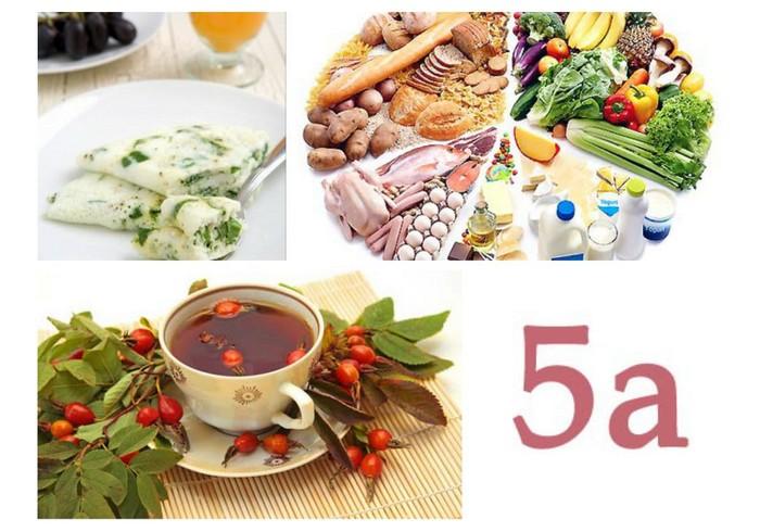 Химический состав диеты – стол №5