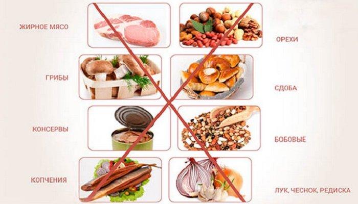 Ограничения при диете (стол №5)